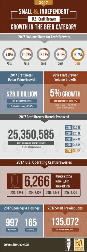 2017_BA_growth-infographic.jpg
